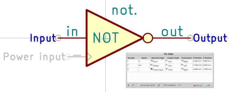 Kicad symbol - NOT