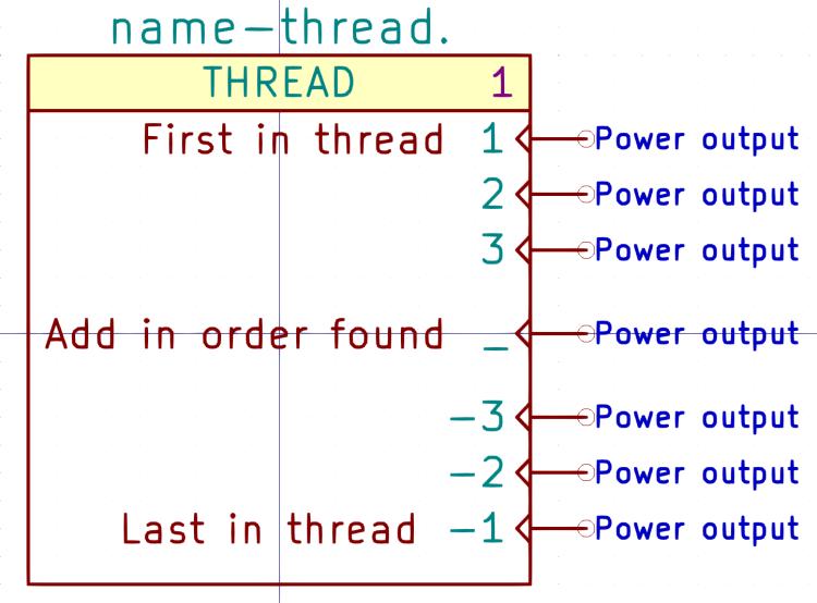 Kicad symbol - THREAD