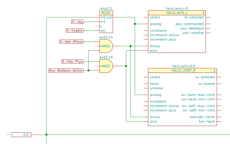 X Axis jogging schematic