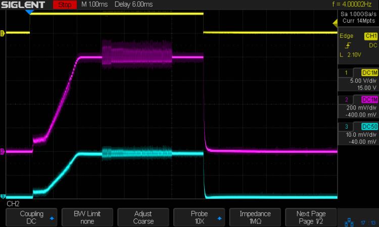 Amber 1 w LED - pulse 200 mA-div