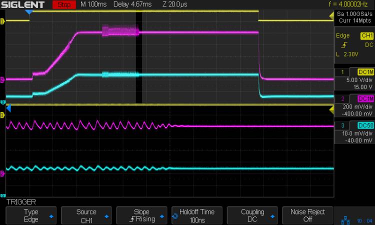 Amber 1 w LED - pulse - detail - 200 mA-div