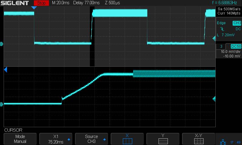 Red LED - LED current - 100 mA-div